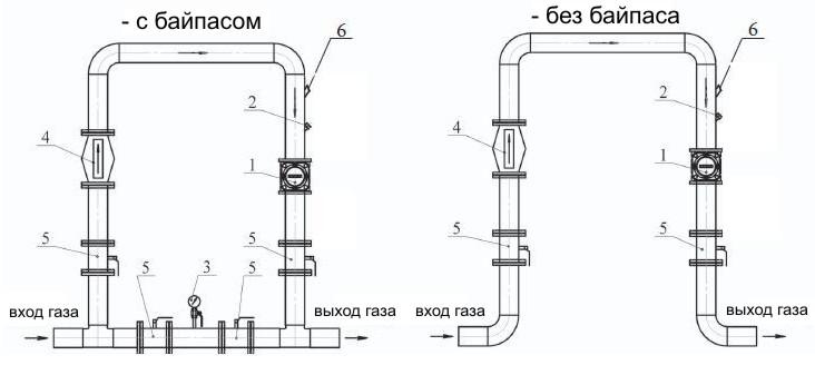 Рекомендуемая схема  присоединения счетчиков газа G16 РГА-Ех  1:100
