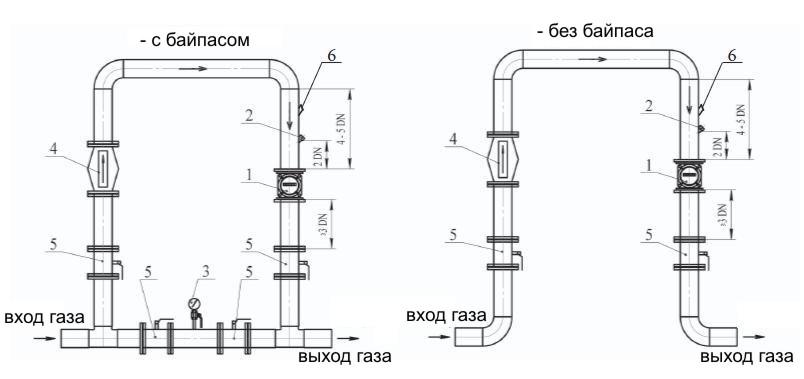 Рекомендуемая схема  присоединения счетчиков газа G25 РГС-Ех