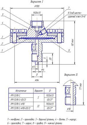 Схема 1 РМ модели 5319