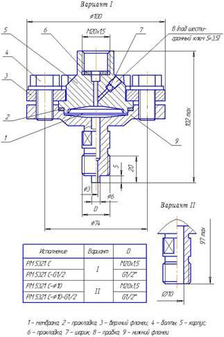 Схема 3 РМ модели 5321